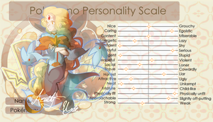 Acuity - Personality Chart by NeverNoahh