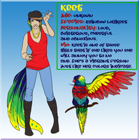 Contest Entry: Keet by MonsterBell