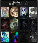 summary of art 2015 by fire-fang-14