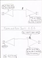 Kaven and Rose Shorts - 6 by DazzyDrawingN2