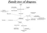 Family tree of dragons by MrCreator3000