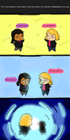 Chibilock: This is What Happens... by hyacinthum