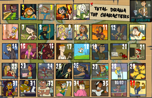 Total Drama Top Contestants by Luck-Lupin
