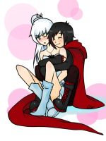 [RWBY] Ruby x Weiss -Hug from behind by ElectrokineticArtest