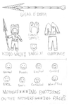 King Wally - Character Sheet by The7thCrossroad