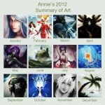 one year in art by schuhoku