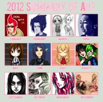 2012 Summary of Art by SailorSquall