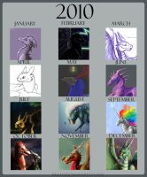 2010 Gallery Summary by kovah