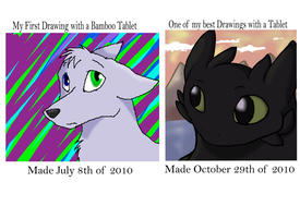 Improvment with using a Tablet by ShadoWolf89