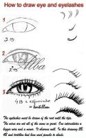 Tutorial eye and eyelashes by lamorghana