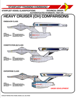 Star Trek TOS Heavy Cruiser Comp Chart 2 by viperaviator