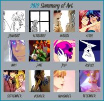 Summary Art 2012 by FF00CC