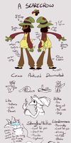 A Scarecrow - Ref for Haunted Library OCT by xrsjaru