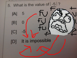 My math test. by ATouchToTheStars