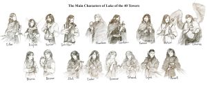 Lake of the 40 Towers - Title by Madda-Sketches