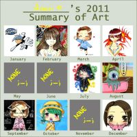Art summary 2011 by Aiseiri