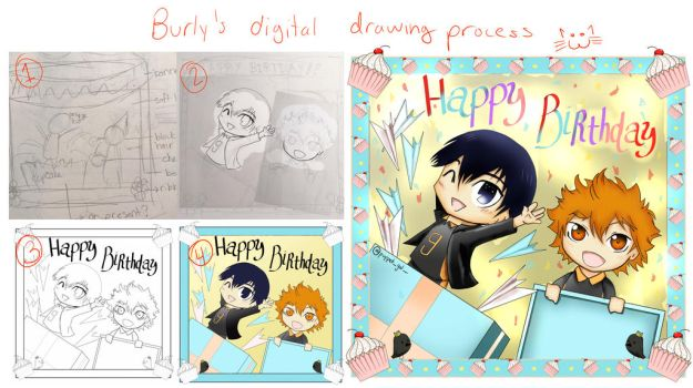 Question - how to plan/execute digital drawing by burlyburlyburlyrin
