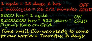 How long is a cycle? by End-of-Line-Man