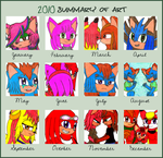 Summary of Art: 2010 by ReverseTheEclipse