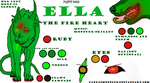 Character sheet-Ella by Fantasmennlue