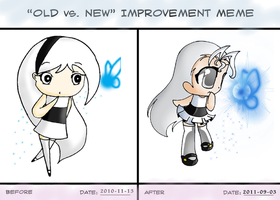 improvement meme by Aria-Pari