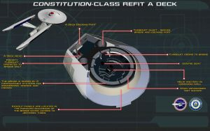 Constitution Class Refit Deck A Tech Readout [New] by unusualsuspex