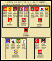 Parties of the Spanish Republic (dlink97) by Silas-Coldwine