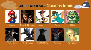 My top ten favorite characters in Hats by Porygon2z