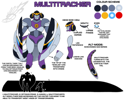 Transformers: Multitracker reference sheet (NEW) by KingRebecca