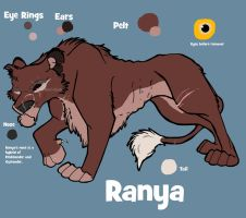 She With the Delectable Eyes :RANYA: by Wolf-Chalk