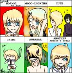 Grisia Sun Meme by AniXancy