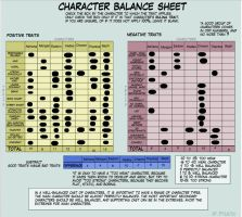 Character Balance Sheet by mykklaw
