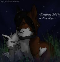 .:RQ:. Everything is fine by Lozey