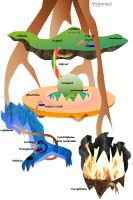 Yggdrasil-the World Tree by One-Tail-Kitsune