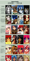 Queen-Soulia 's Improvement Meme by Queen-Soulia