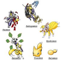 Evolutions of Renamon by TiagoMC