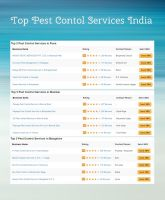 List of Pest Control Services From Your Community by homepestcontrol