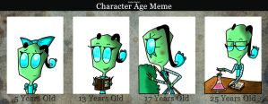 Age meme - Court by QueenOfSkulls