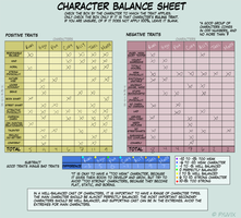 ..:: Character Balance Meme :: by Roricakes