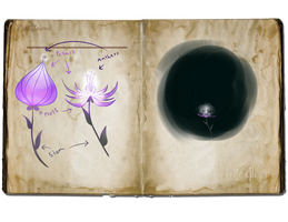 Field Journal: Dream Hazel by Golly-chan