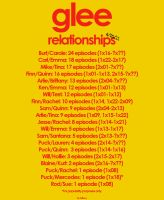 Glee Relationships - UPDATED by ConceptJunkie124