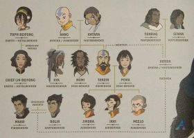 The Legend of Korra Family Tree by Fluttershy6414