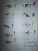 eyes part 2 by paty13