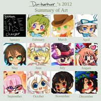 Year in review!! by durr-hurrhurr