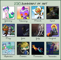 2010 Art Summary by BakaMichi