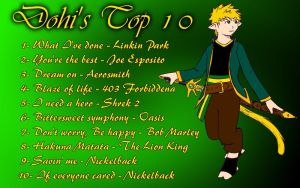 .:Dohi's Top 10:. by Spirogs