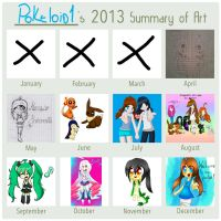 2013 Summary of art by Pokeloid1