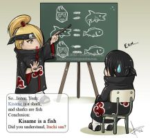 Conclusion: Kisame is a Fish by Bea-Gonzalez