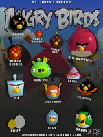 Angry Birds - Pack 1 by JhonyHebert