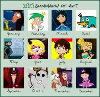 2010 Summary Meme by JaviDLuffy